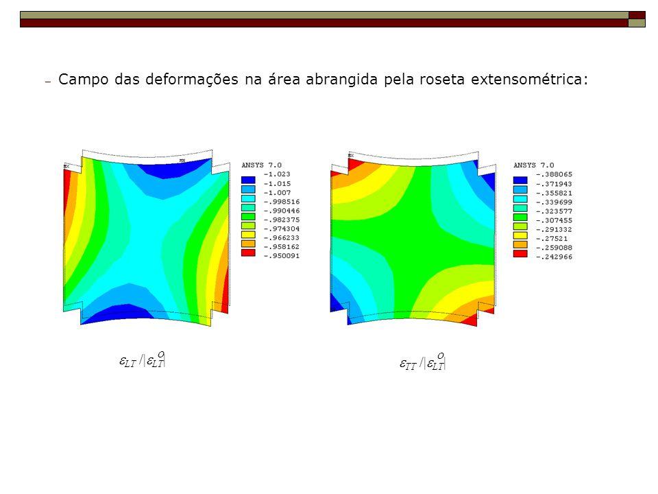 Campo das deformações na área abrangida pela roseta extensométrica: