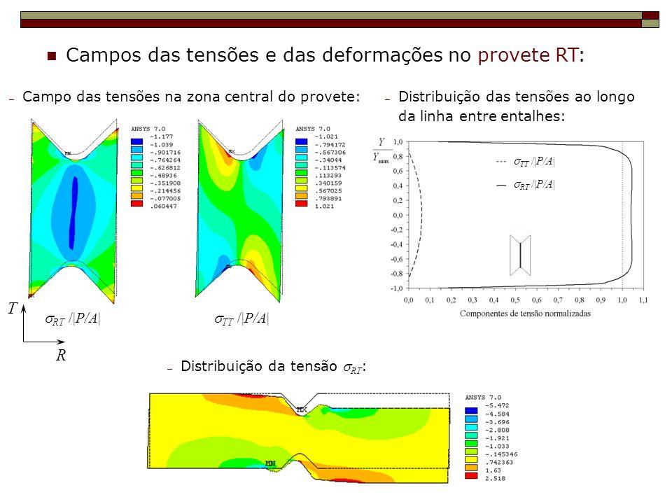 Campos das tensões e das deformações no provete RT: