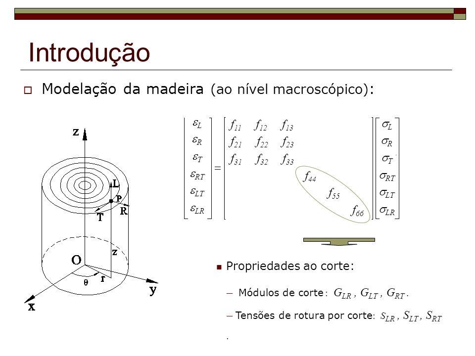 Introdução Modelação da madeira (ao nível macroscópico): eL