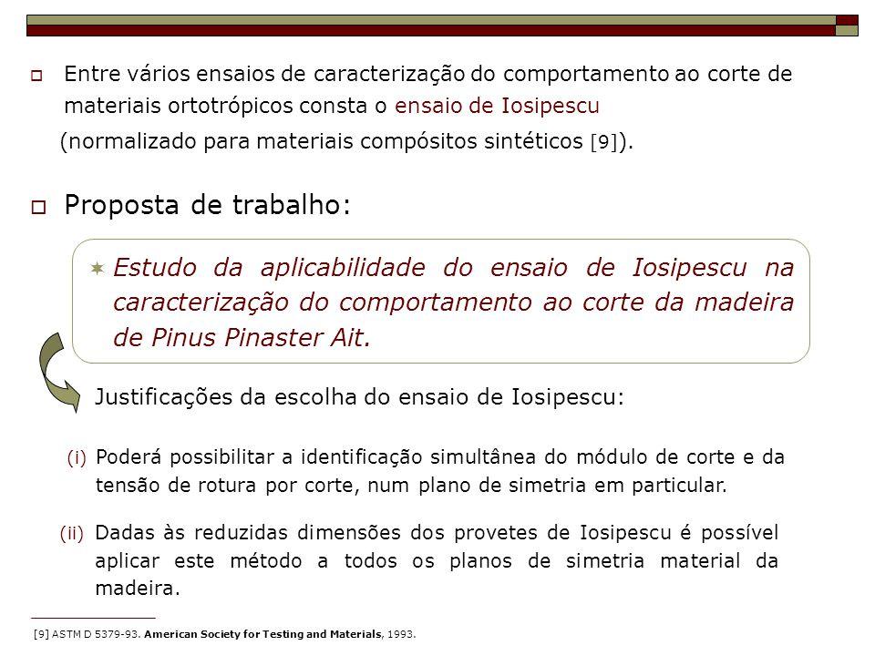 Entre vários ensaios de caracterização do comportamento ao corte de materiais ortotrópicos consta o ensaio de Iosipescu