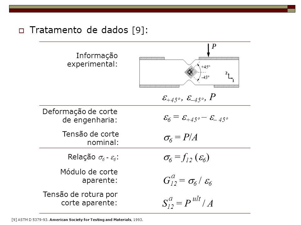 e+45º , e–45º , P e6 = e+45º – e– 45º s6 = P/A s6 = f12 (e6)