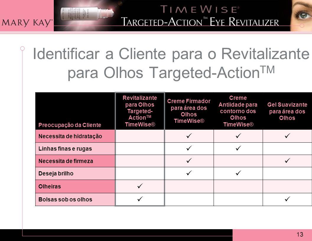 Identificar a Cliente para o Revitalizante para Olhos Targeted-ActionTM