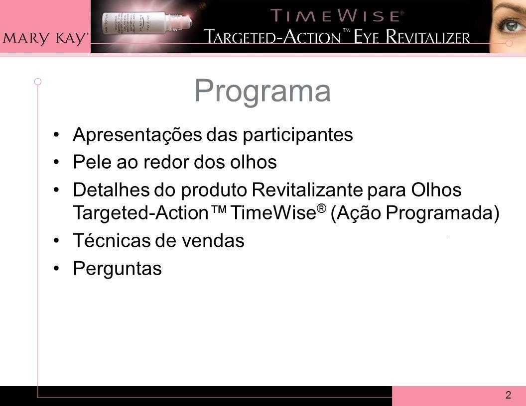 Programa Apresentações das participantes Pele ao redor dos olhos