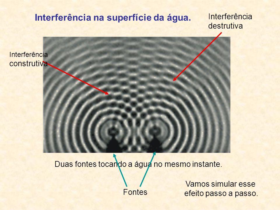 Interferência na superfície da água.