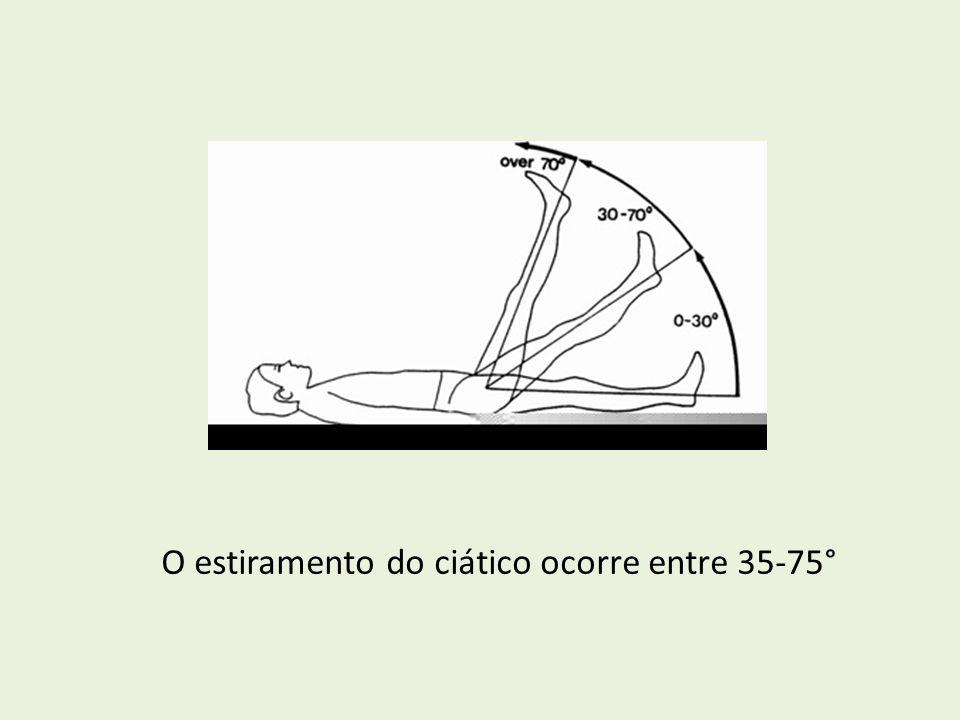 O estiramento do ciático ocorre entre 35-75°