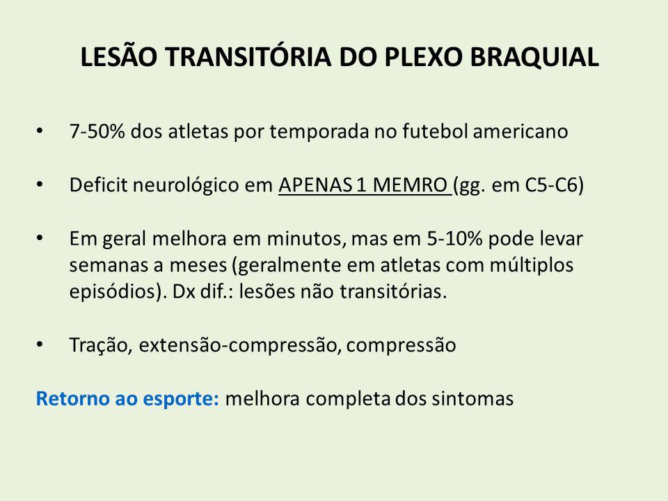 LESÃO TRANSITÓRIA DO PLEXO BRAQUIAL
