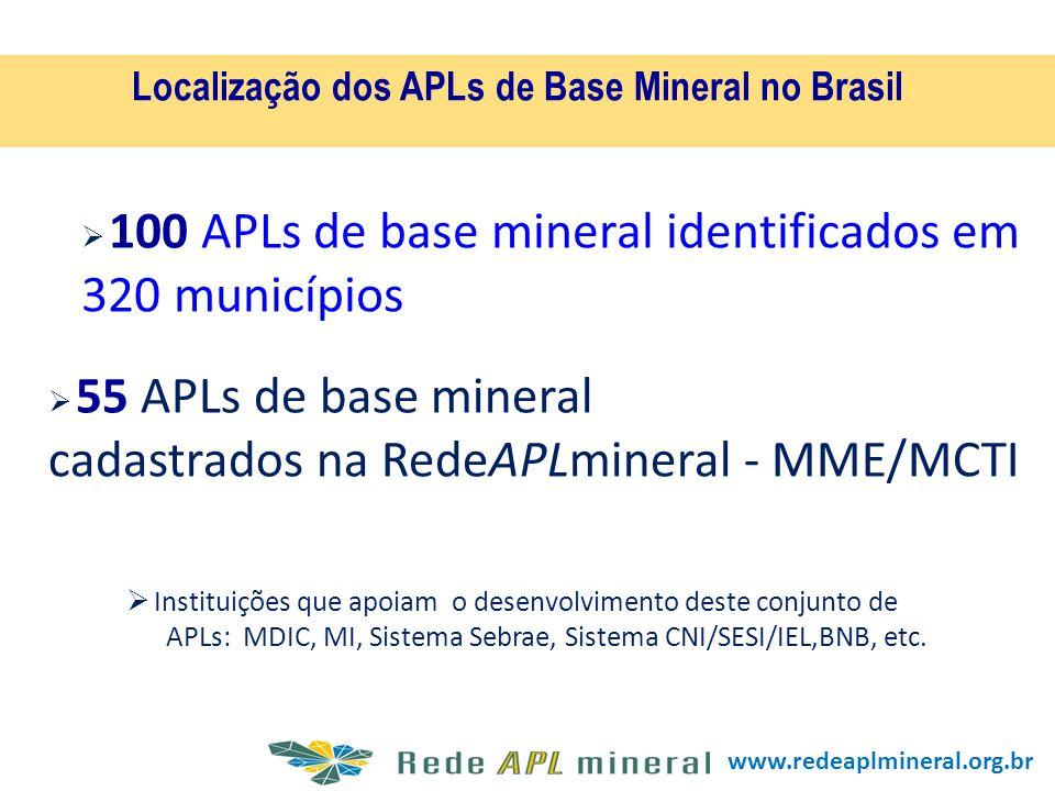 cadastrados na RedeAPLmineral - MME/MCTI