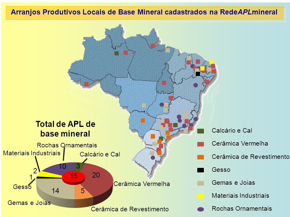 Total de APL de base mineral