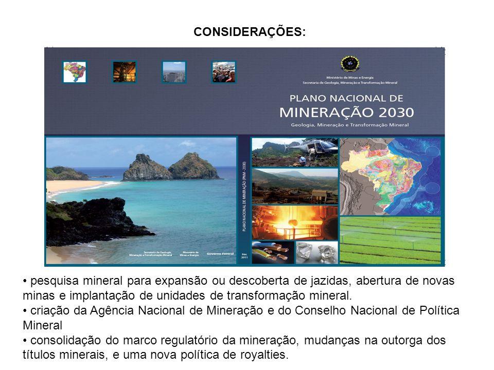 CONSIDERAÇÕES: pesquisa mineral para expansão ou descoberta de jazidas, abertura de novas minas e implantação de unidades de transformação mineral.