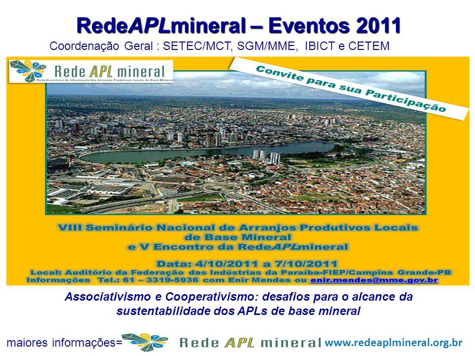 RedeAPLmineral – Eventos 2011