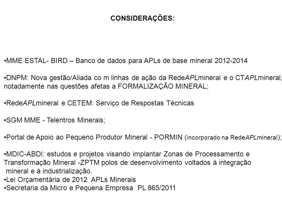 CONSIDERAÇÕES: MME ESTAL- BIRD – Banco de dados para APLs de base mineral 2012-2014.