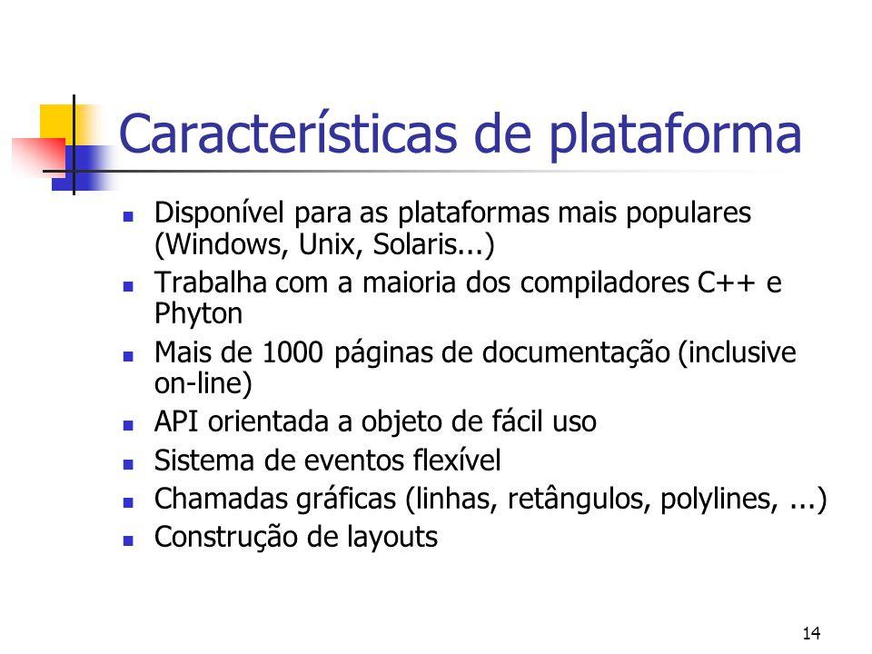 Características de plataforma