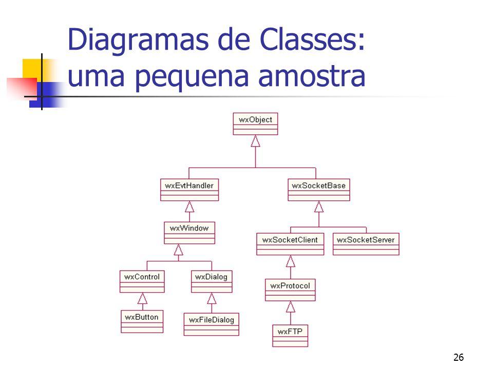 Diagramas de Classes: uma pequena amostra