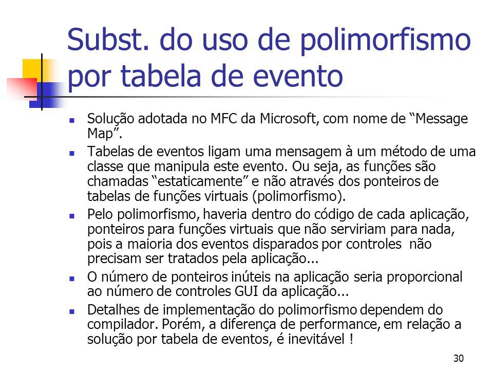 Subst. do uso de polimorfismo por tabela de evento