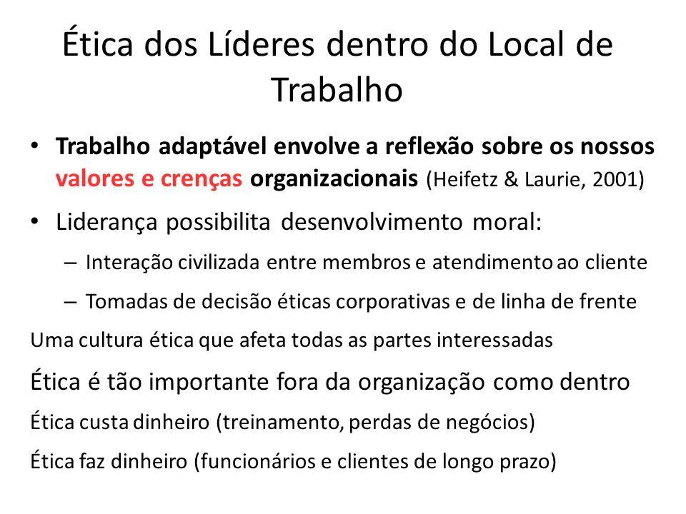 Ética dos Líderes dentro do Local de Trabalho