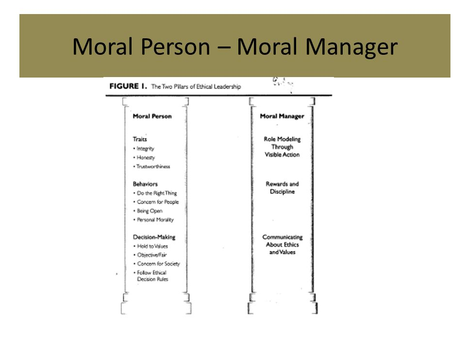 Moral Person – Moral Manager