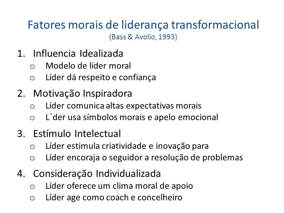 Fatores morais de liderança transformacional (Bass & Avolio, 1993)
