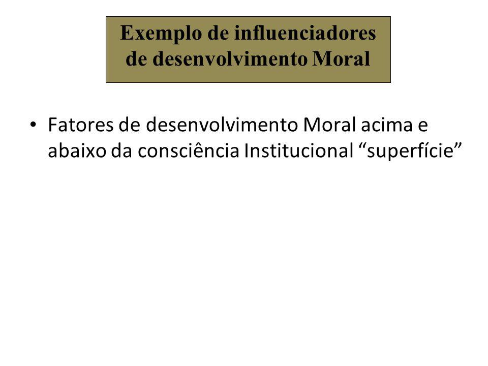 Exemplo de influenciadores de desenvolvimento Moral
