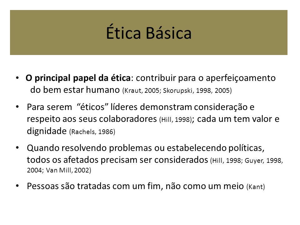 Ética Básica O principal papel da ética: contribuir para o aperfeiçoamento do bem estar humano (Kraut, 2005; Skorupski, 1998, 2005)