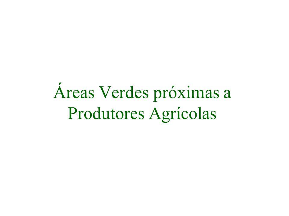 Áreas Verdes próximas a Produtores Agrícolas