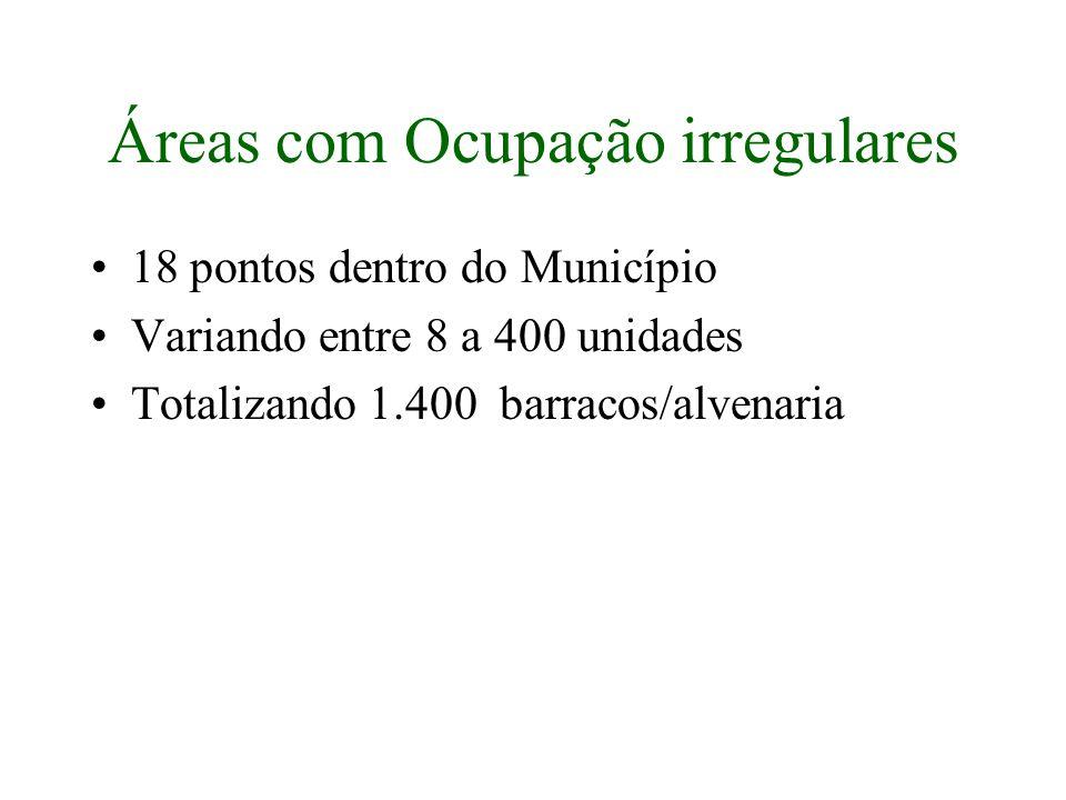 Áreas com Ocupação irregulares