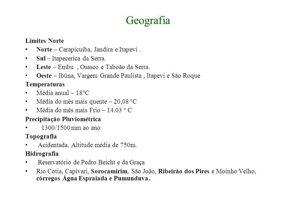 Geografia Limites Norte Norte – Carapicuíba, Jandira e Itapevi .