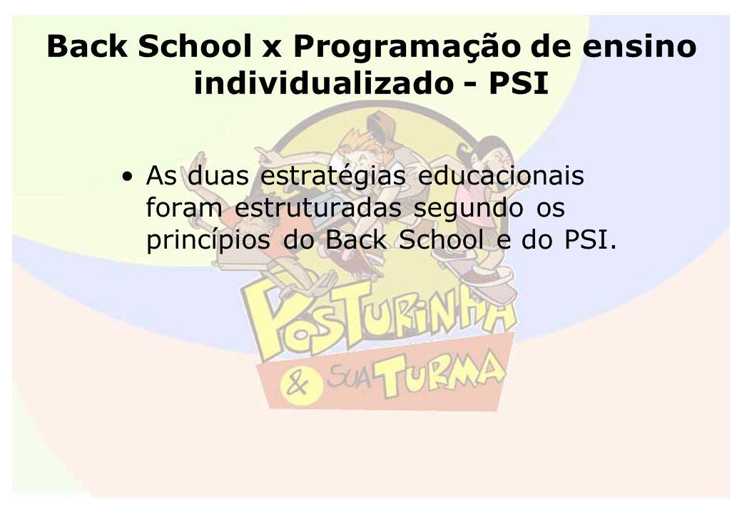 Back School x Programação de ensino individualizado - PSI