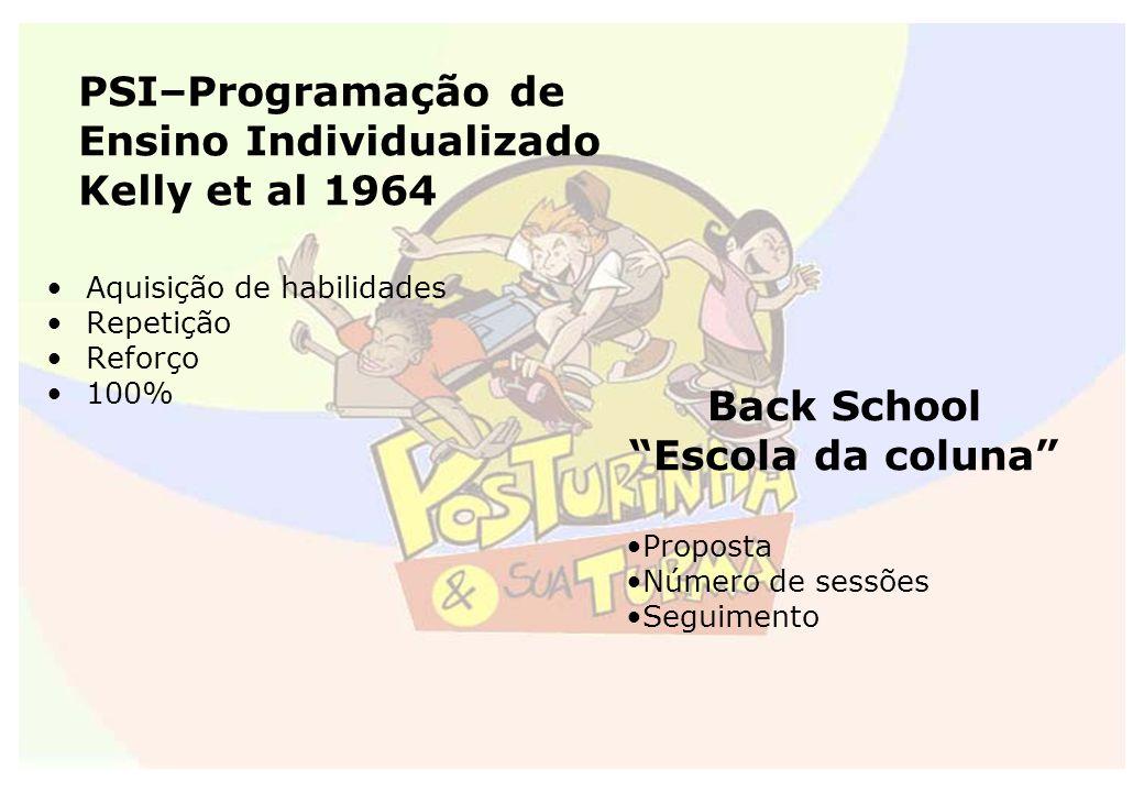 PSI–Programação de Ensino Individualizado Kelly et al 1964