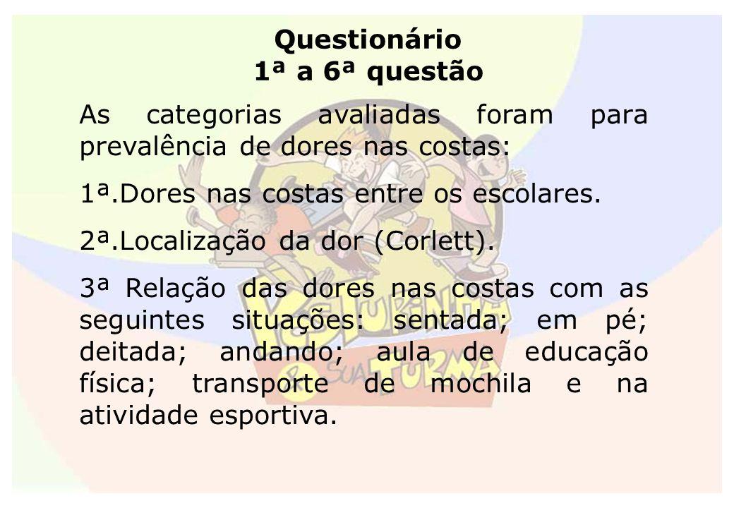 Questionário 1ª a 6ª questão
