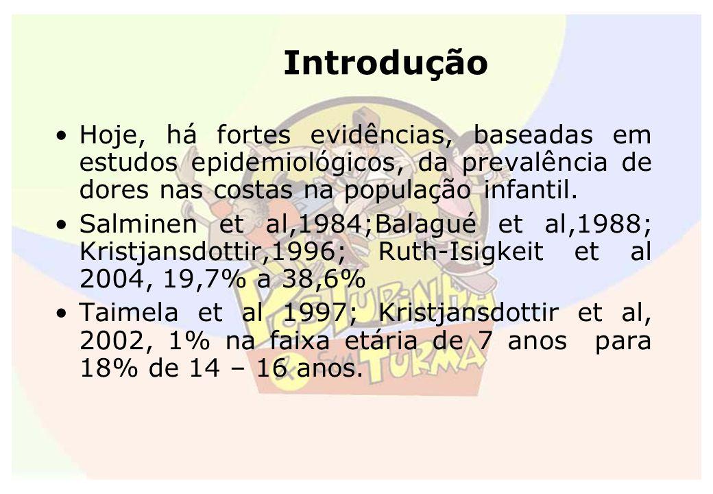 Introdução Hoje, há fortes evidências, baseadas em estudos epidemiológicos, da prevalência de dores nas costas na população infantil.
