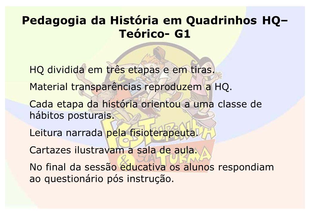 Pedagogia da História em Quadrinhos HQ–Teórico- G1