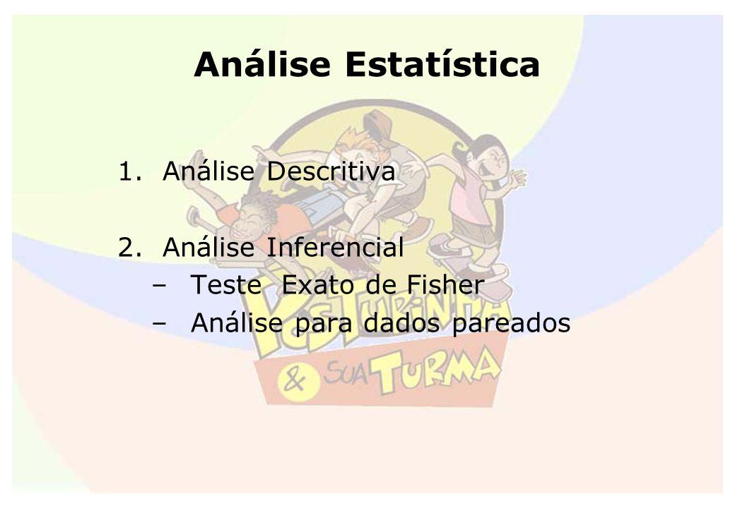 Análise Estatística Análise Descritiva Análise Inferencial