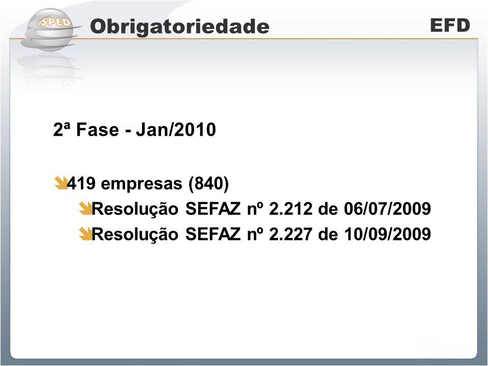 Obrigatoriedade EFD 2ª Fase - Jan/2010 419 empresas (840)