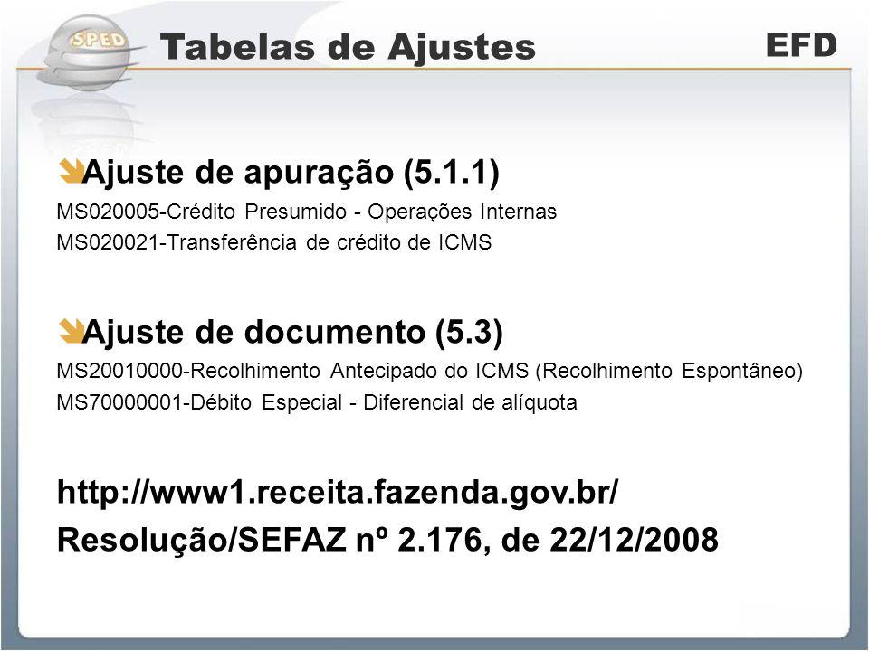 Tabelas de Ajustes EFD Ajuste de apuração (5.1.1)