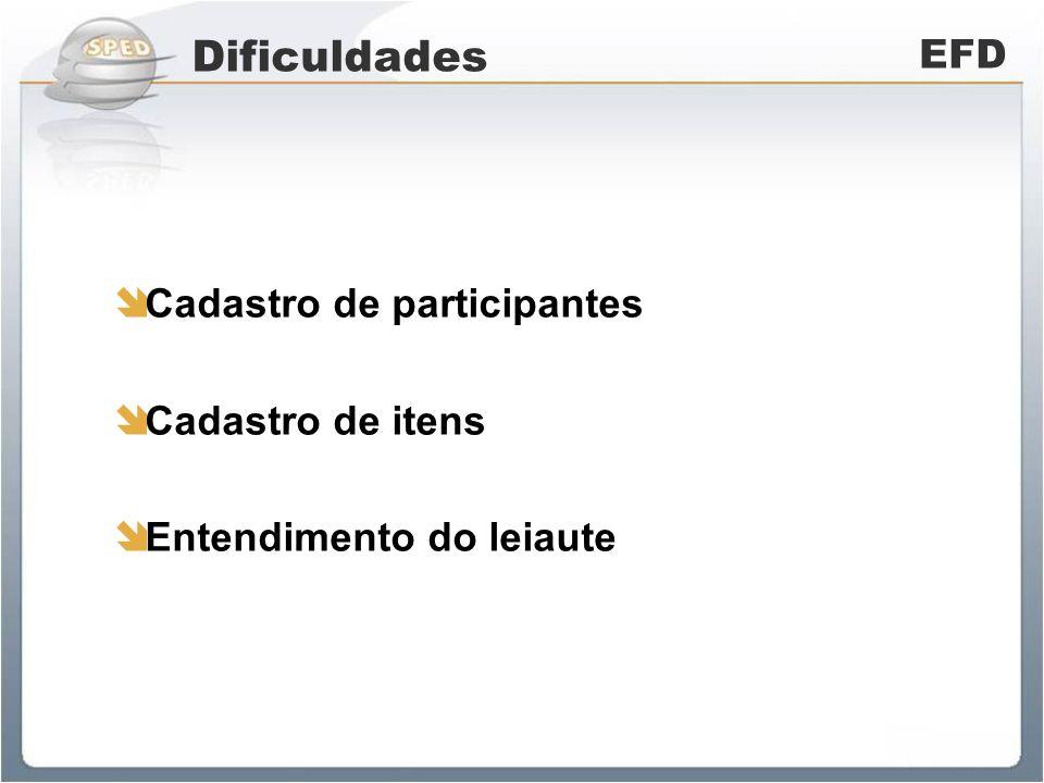 Dificuldades EFD Cadastro de participantes Cadastro de itens