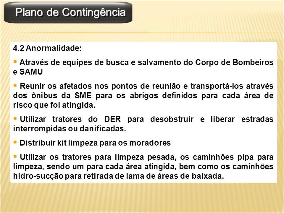 Plano de Contingência 4.2 Anormalidade: