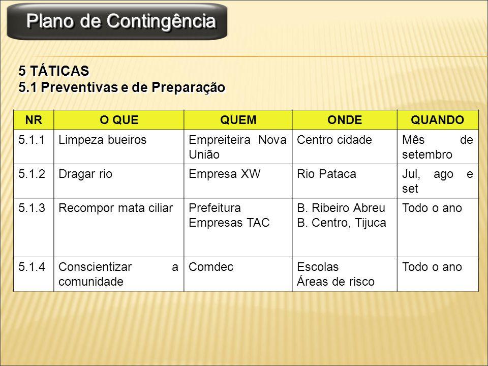 Plano de Contingência 5 TÁTICAS 5.1 Preventivas e de Preparação NR