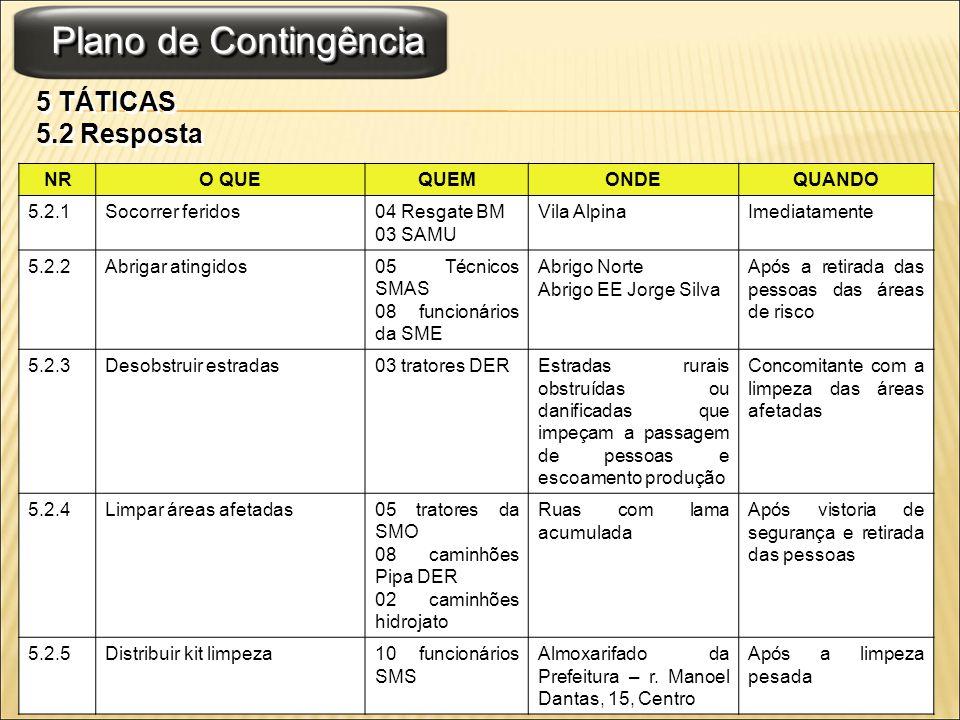Plano de Contingência 5 TÁTICAS 5.2 Resposta NR O QUE QUEM ONDE QUANDO