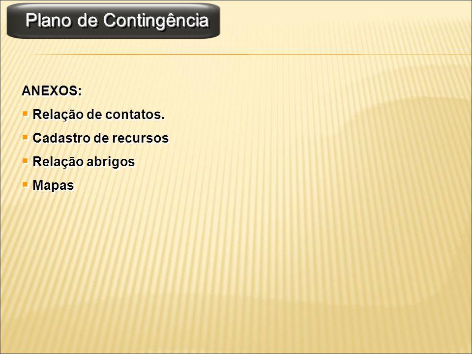 Plano de Contingência ANEXOS: Relação de contatos.