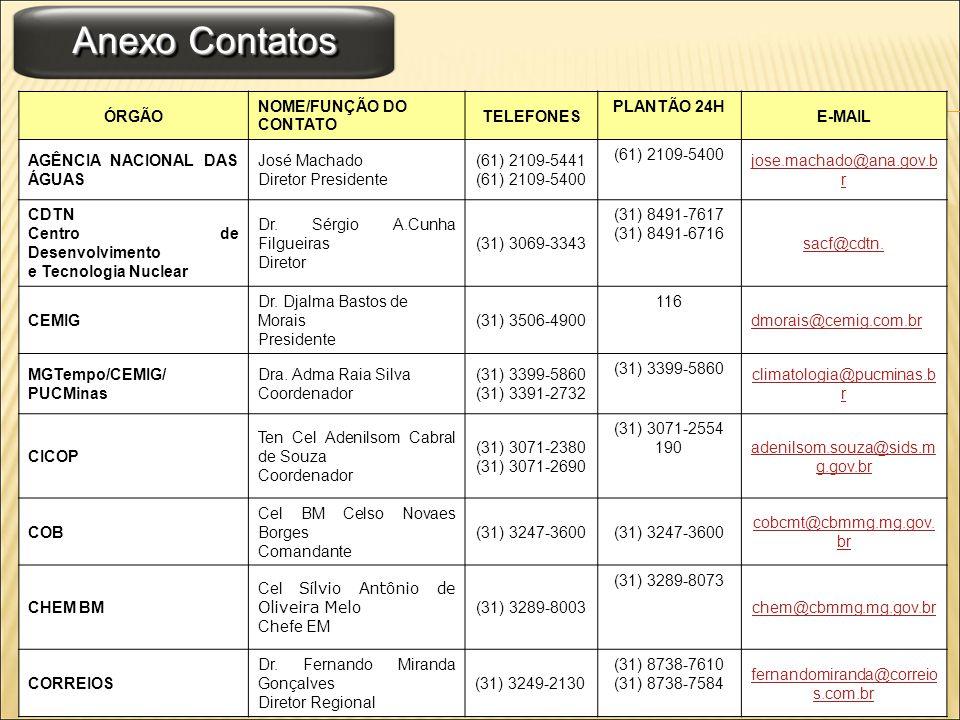 Anexo Contatos ÓRGÃO NOME/FUNÇÃO DO CONTATO TELEFONES PLANTÃO 24H