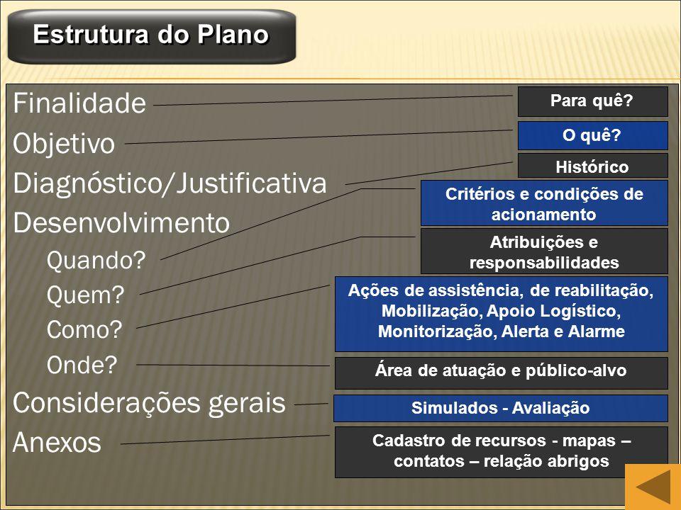 Diagnóstico/Justificativa Desenvolvimento