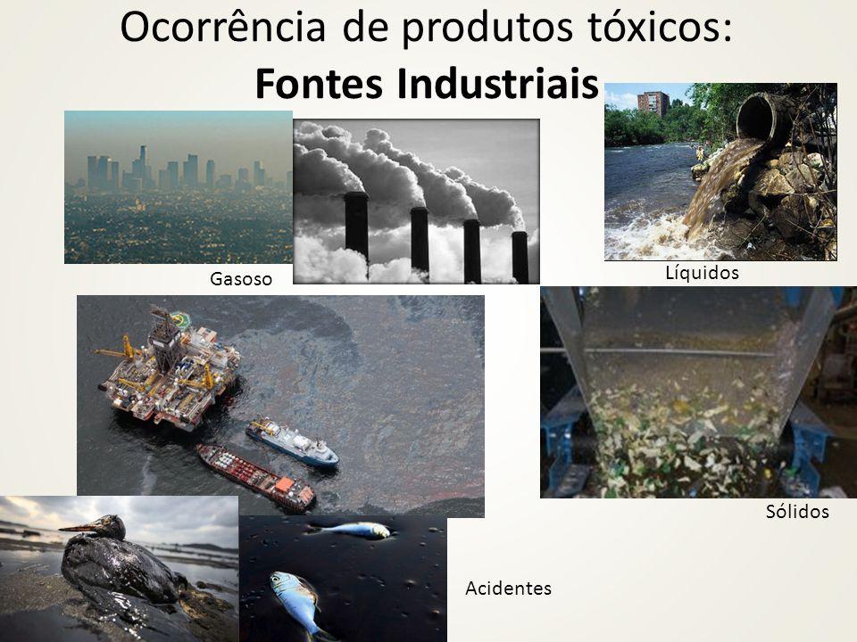 Ocorrência de produtos tóxicos: Fontes Industriais