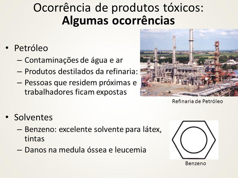 Ocorrência de produtos tóxicos: Algumas ocorrências