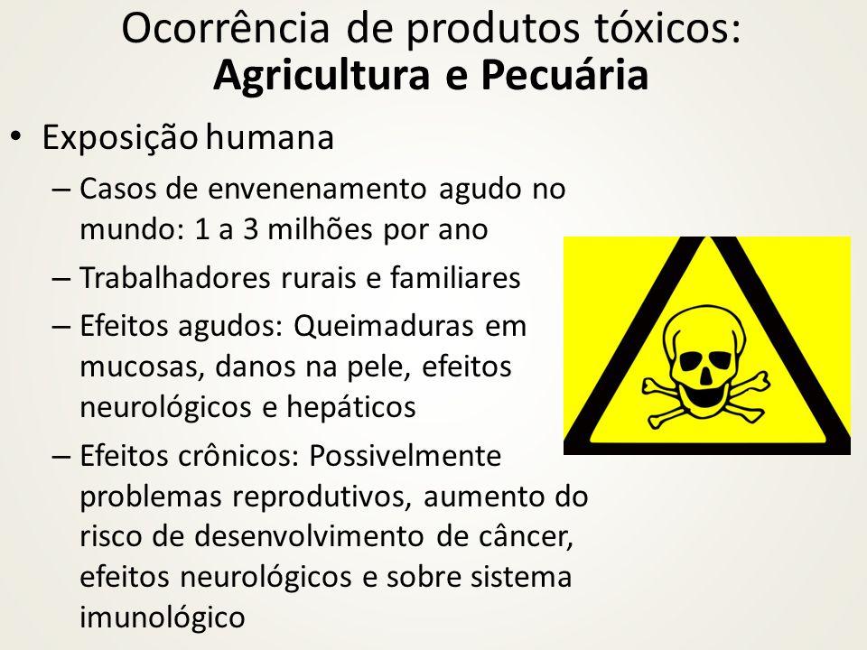 Ocorrência de produtos tóxicos: Agricultura e Pecuária