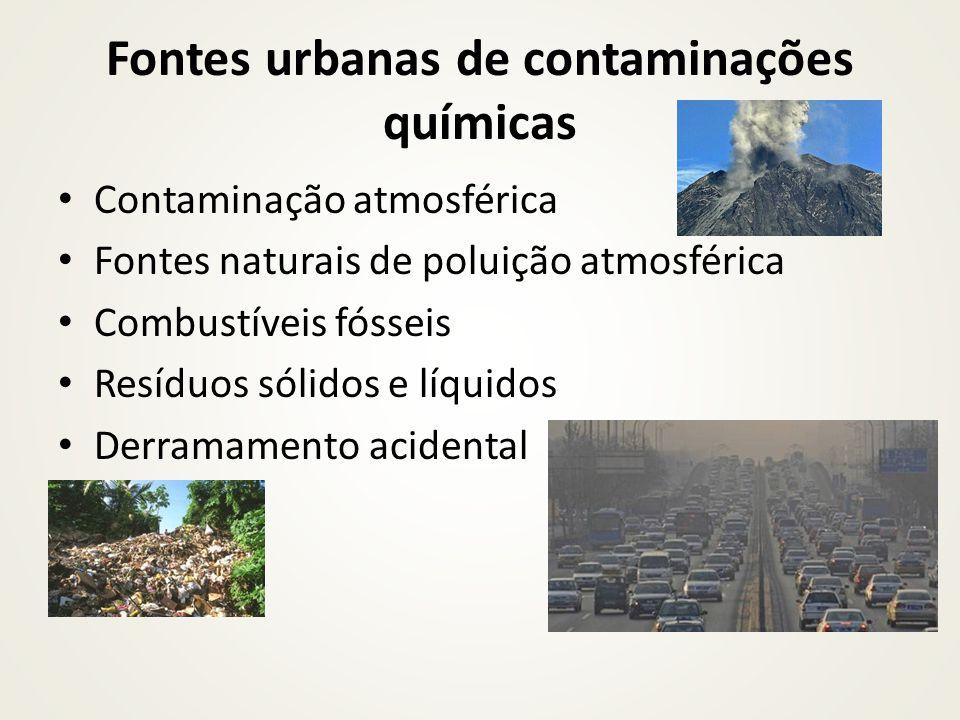 Fontes urbanas de contaminações químicas