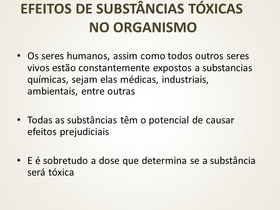 EFEITOS DE SUBSTÂNCIAS TÓXICAS NO ORGANISMO
