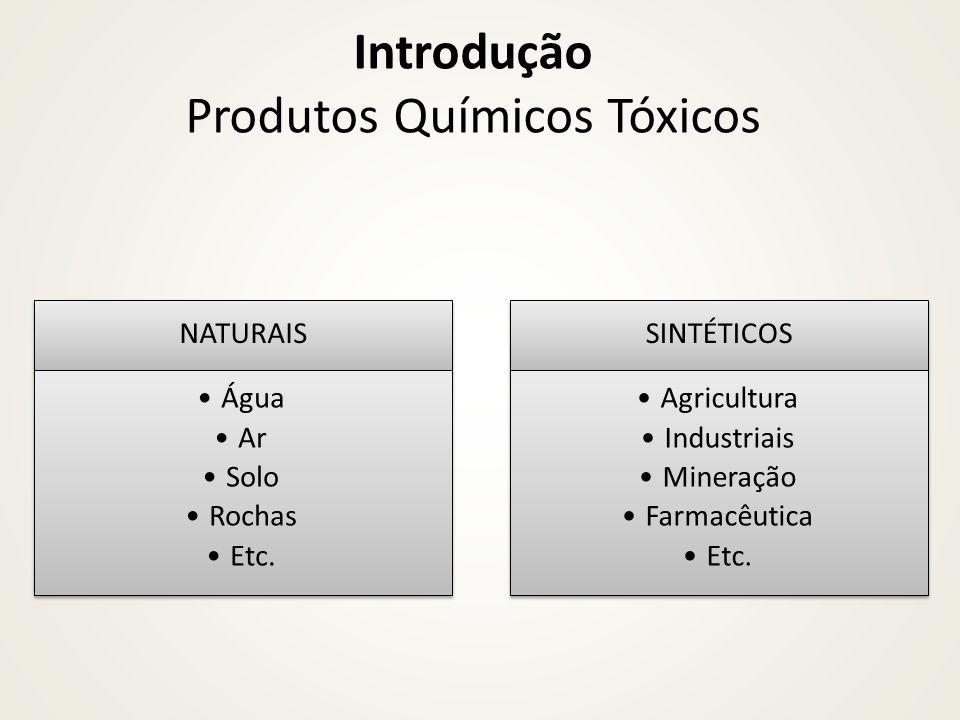 Introdução Produtos Químicos Tóxicos