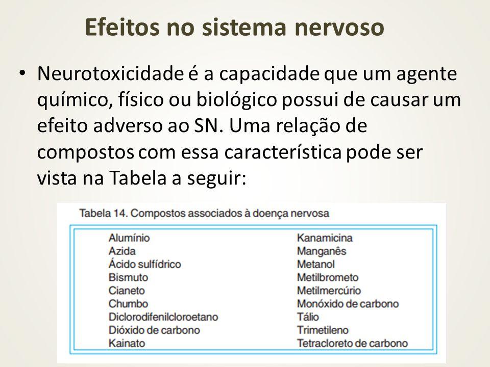 Efeitos no sistema nervoso