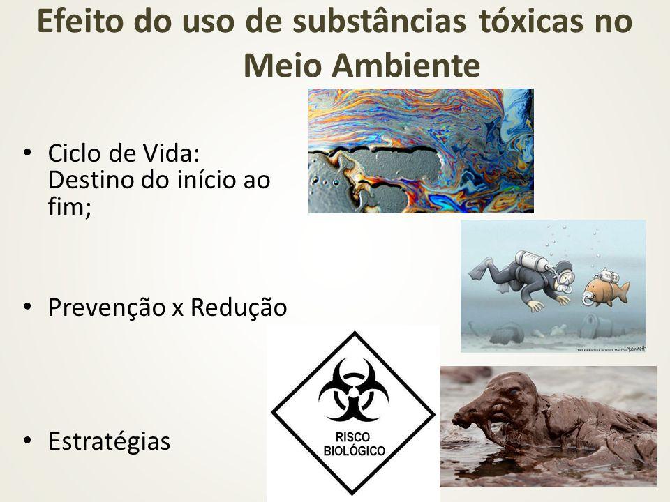 Efeito do uso de substâncias tóxicas no Meio Ambiente