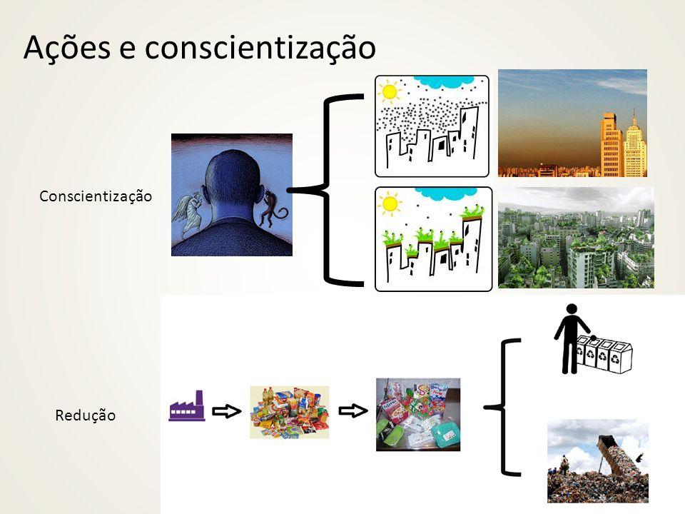 Ações e conscientização